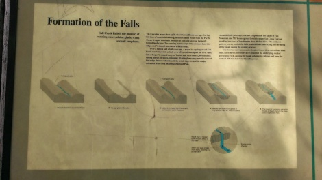 how the falls were created