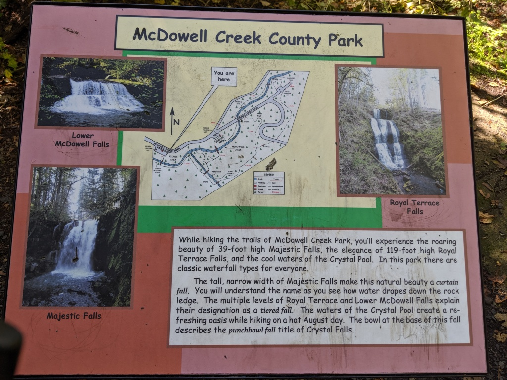 McDowell Creek County Park map